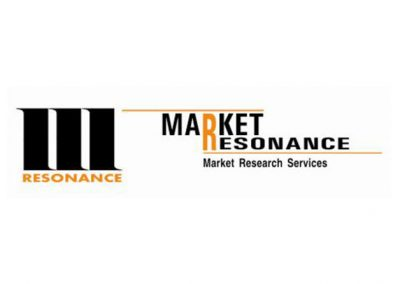 Market Resonance