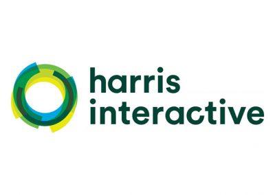 Harris Interactive